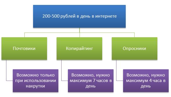 Регистраторы и Спецдепозитарии - участники ЭДО НРД